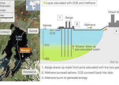 Global Power Systems – Rwanda Lake Kivu